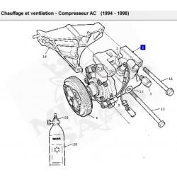 Compresseur climatisation 900NG de 1994 à 1998